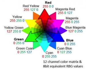 color_map